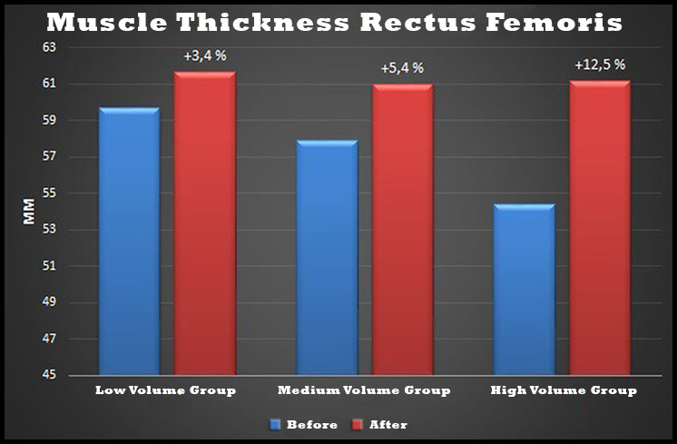 rectus-femoris-thickness-study