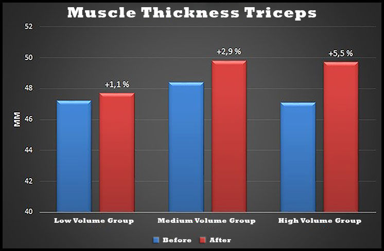 triceps-thickness-study