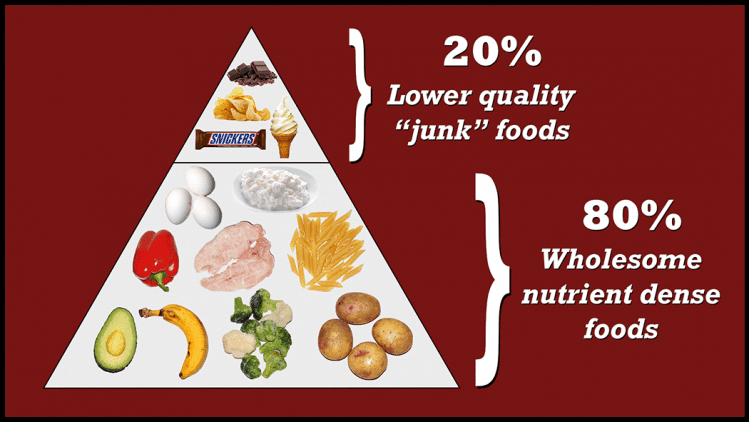 Junk Food While Cutting (Can You Include & How Often?)
