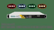 Microsoft UAG. Forefront UAG Appliance. Microsoft SSL VPN   Iron Networks Inc.