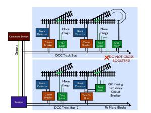 Tam Valley Depot Dual Frog Juicer DFJ003U v2.0 ~ 2 to 30 Amps ~ Auto Reverser