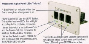 DCC Concepts Alpha Panel Layout Panel For NCE, Power Cab & Roco ~ DCD-DAP