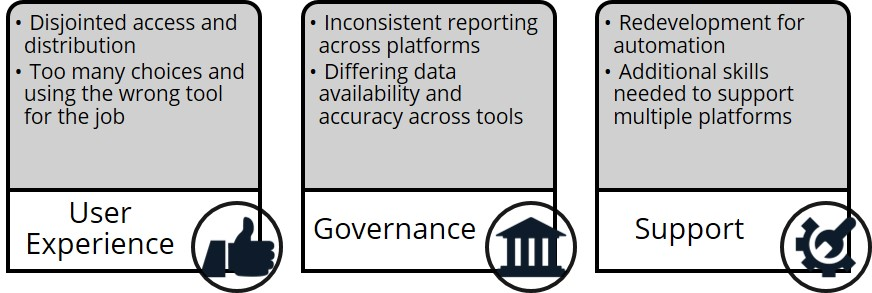 multi-platform analytics ecosystems_challenges