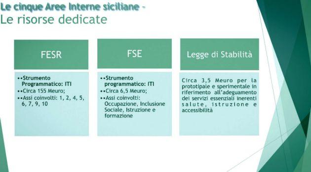 Aree Interne Sicilia, Strategia Aree Interne Sicilia, Aree Interne, Strategia Aree Interne, SNAI