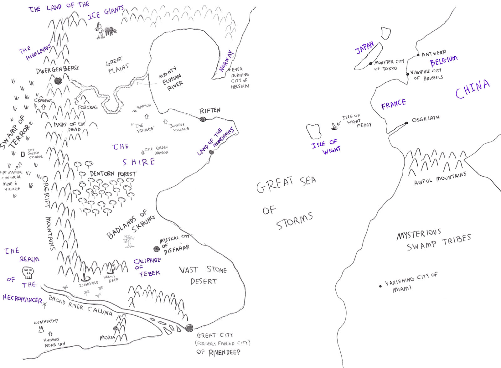 The Witcher Continent