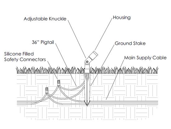 installing a landscape lighting system