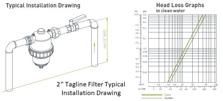 Tagline Plastic Filter with Flush Valve