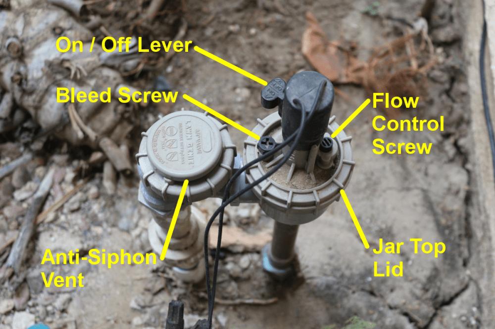 medium resolution of irrigation tutorials