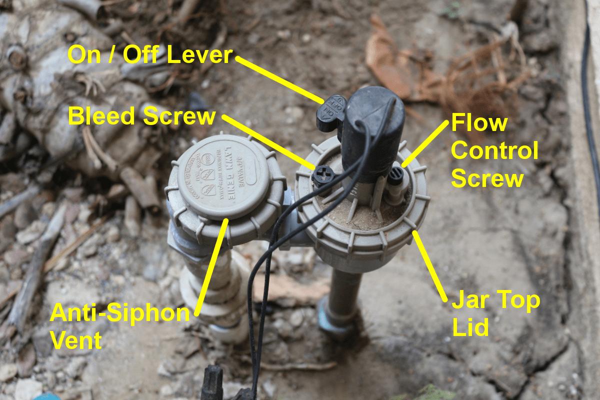 hight resolution of irrigation tutorials