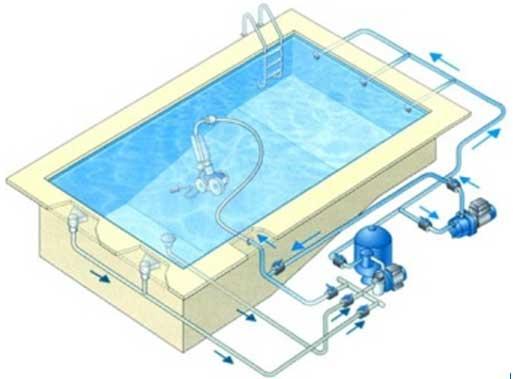 Robot de piscine  Irrijardin Vente de robot piscine