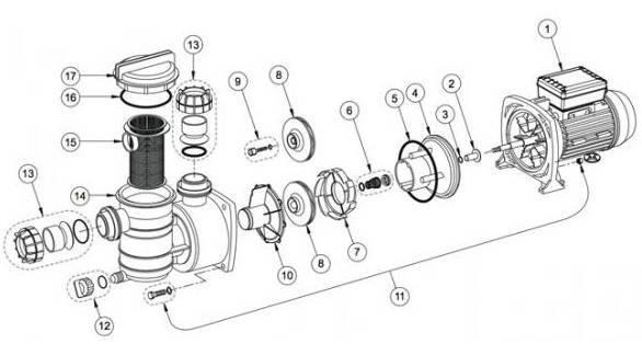 Comment Changer Le Condensateur De La Pompe Piscine
