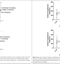 exercise associated cramping images 2 and 3 [ 2184 x 908 Pixel ]