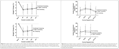 small resolution of exercise associated cramping images 2 and 3