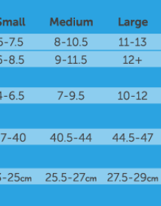 Injinji sock size chart also  irunfar rh