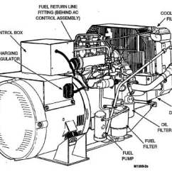 Onan 4000 Generator Wiring Diagram Make A 8dkd Strange Behavior Irv2 Forums