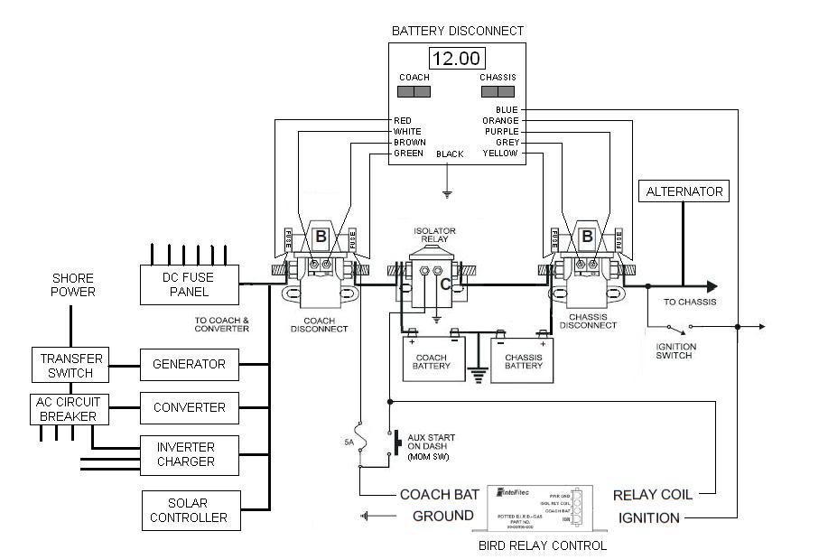 img_1009238_0_5ca4812947722f1d3c2c3cef1251dfeb rv interior wiring diagram dolgular com Coleman Tent Trailer Wiring Diagram at bakdesigns.co