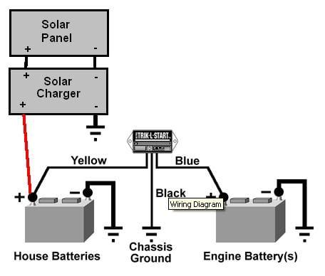 6 Pin Round Plug 7 Pin Plug Wiring Diagram ~ Odicis