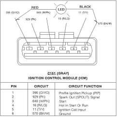 Ford 460 Spark Plug Wire Diagram Vw Golf Mk5 Radio Wiring 460-no Spark. - Irv2 Forums