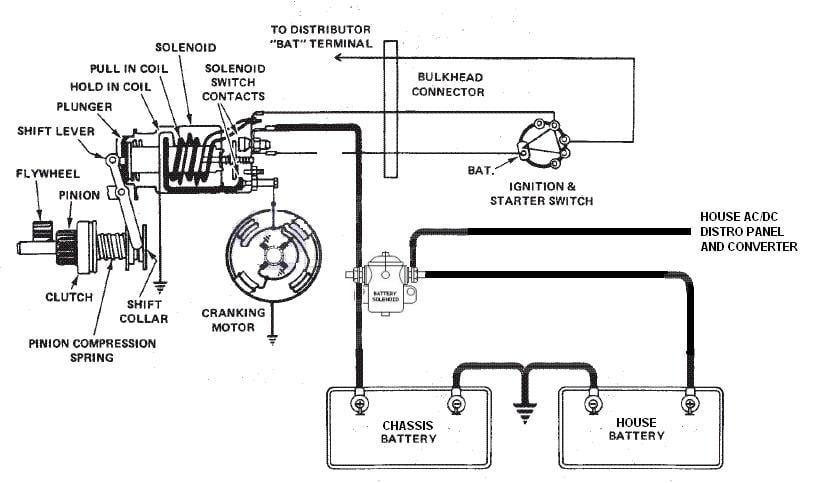 rv 2 battery wiring diagram