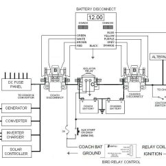 1988 Winnebago Chieftain Wiring Diagram How To Wire A Rotary Isolator Switch Intellitec Battery Disconnect System - Irv2 Forums