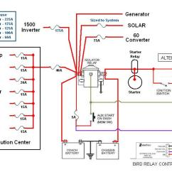 Motorhome Battery Isolator Wiring Diagram Club Car Golf Cart Gas Let's Talk Batteries, And Voltages - Irv2 Forums