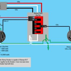220v Sub Panel Wiring Diagram 2007 Nissan Pathfinder Radio Install For Rv Www Toyskids Co Split 240v To Two 120v Gfci Hots And A Ground On Outdoor 50 Amp