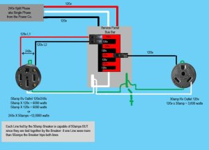Split 240V to two 120V GFCI (twohots and a ground on a