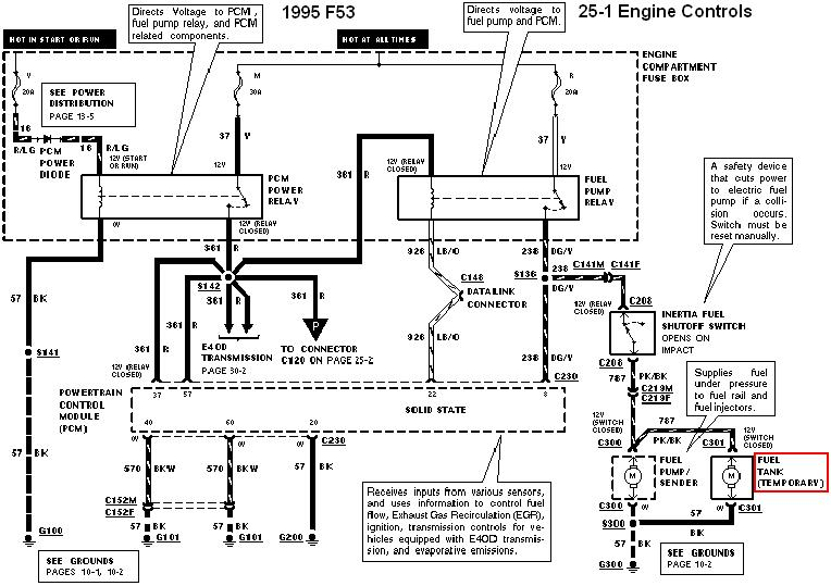 1999 f53 cruise control wiring diagram