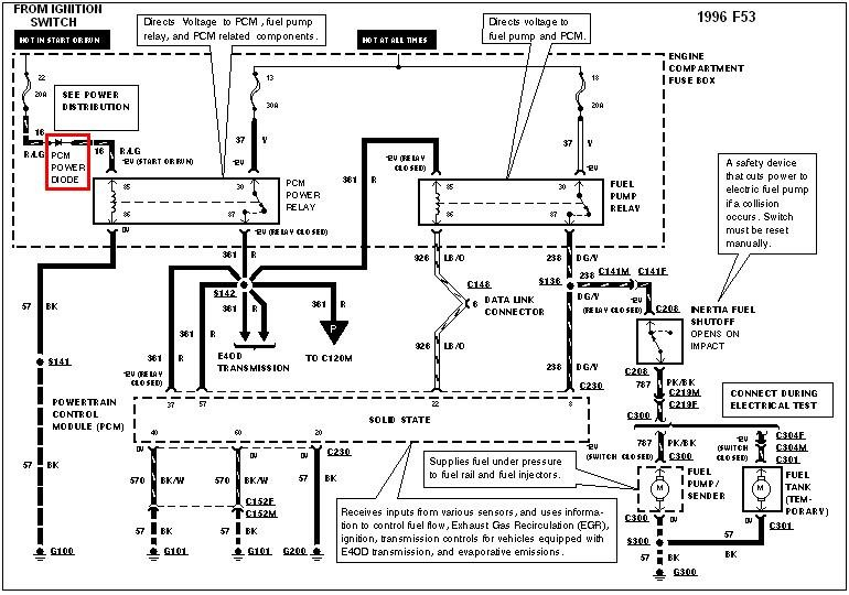 Engine Diagram Of 1996 Ford Ranger 4 0. Ford. Auto Wiring