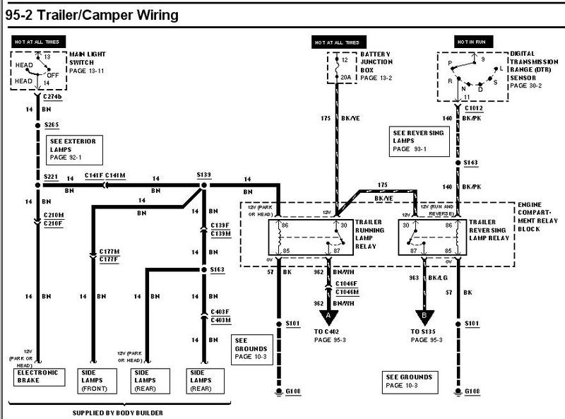 ford f53 trailer brake wiring