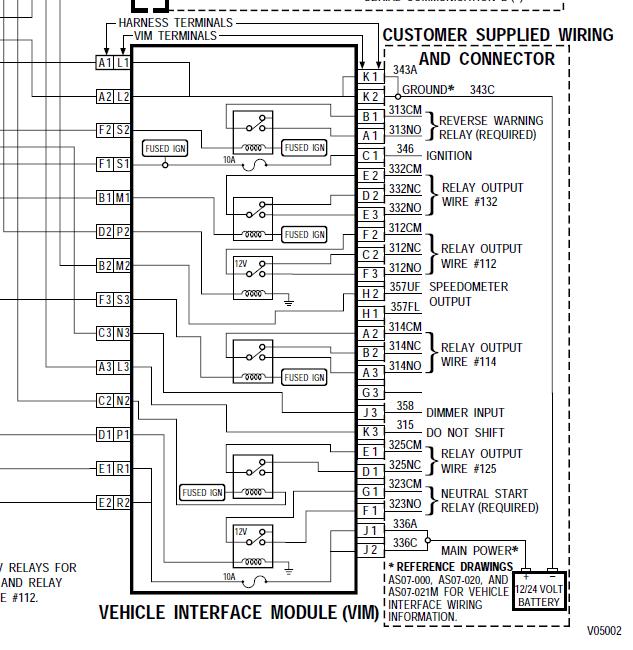 Allison 2200 Transmission Wiring Diagram Allison