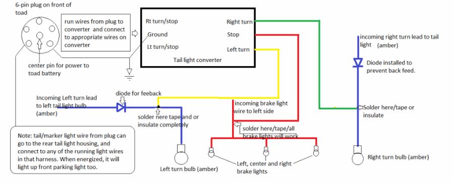 jeep yj tail light wiring diagram wiring automotive wiring diagram 2002 Jeep Liberty Alternator Wiring 2006 jeep liberty tail light wiring diagram