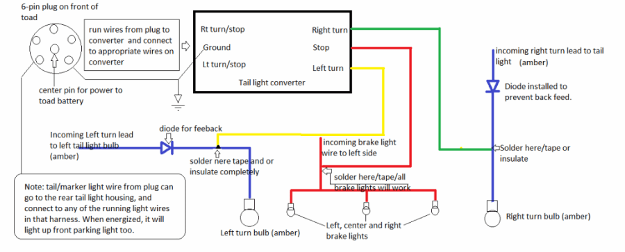 img_3676809_0_7e737c15c7d631bf1ebeb72dab203db2?resize\\\\\\\\\\\\\\\=665%2C268 monaco coach wiring diagrams spartan wiring diagrams \u2022 wiring Typical RV Wiring Diagram at gsmx.co