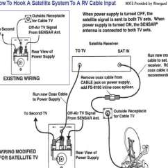 Jayco Rv Satellite Wiring Diagram Usb To Audio Jack Tv Antenna -