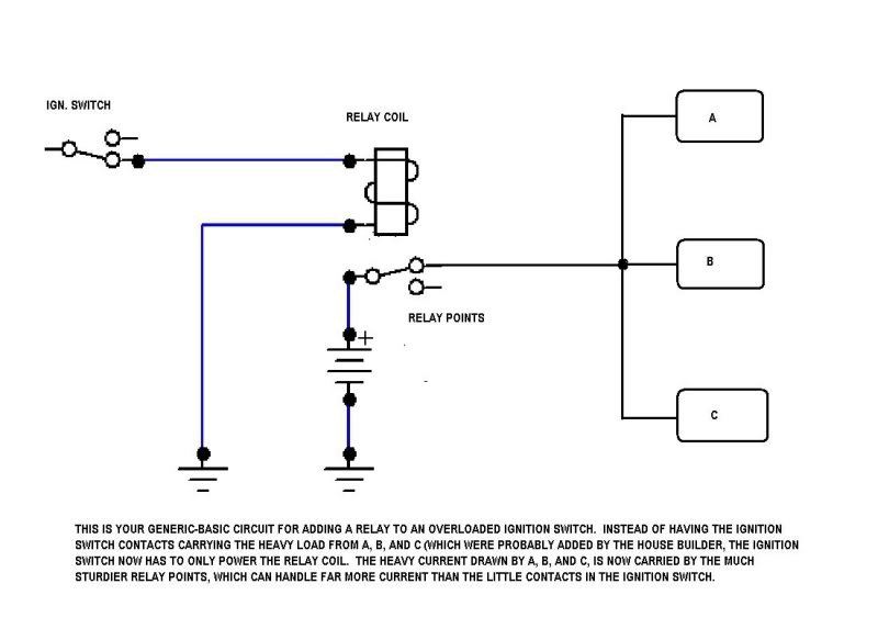 P 32 Workhorse Wiring Diagram | brandforesight co