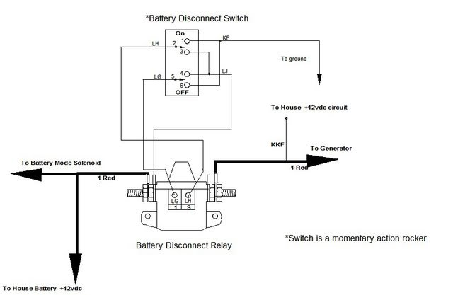 boat battery disconnect switch wiring diagram mtd lawn tractor belt single on travel trailer img 515473 0 55d57a46ad72ec868b036ed89de563e1 doesn t irv2 forums rv relay at cita