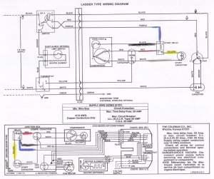 Gulf Stream Rv Wiring Diagram  Wiring Diagram Pictures