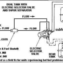 1990 Ford Fuel System Diagram Vw Polo 2001 Wiring 1989 Data F350 Line 1988 F250