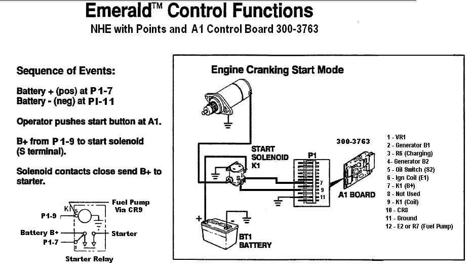 kubota generator wiring diagram ford taurus parts onan remote all data 4000 rv diagrams schematic coil