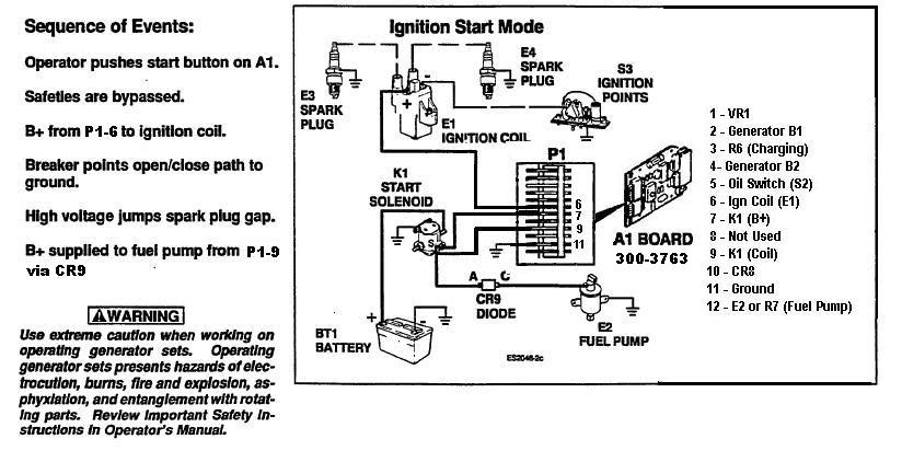 img_942750_1_79c518b4b83a25e099ea807f10c8ea35?resize\\\=665%2C341 onan emerald 1 genset wiring diagram onan wiring diagrams collection  at edmiracle.co
