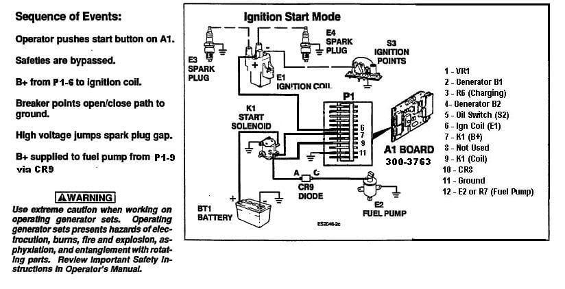 img_942750_1_79c518b4b83a25e099ea807f10c8ea35?resize\\\=665%2C341 onan emerald 1 genset wiring diagram onan wiring diagrams collection  at gsmportal.co