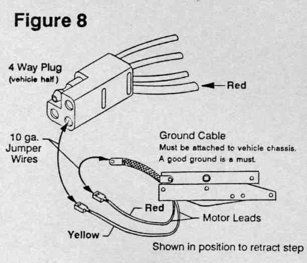 Book Of Motorhome Electric Step Wiring Diagram In