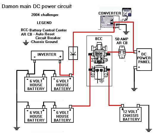 motorhome auxiliary battery wiring diagram