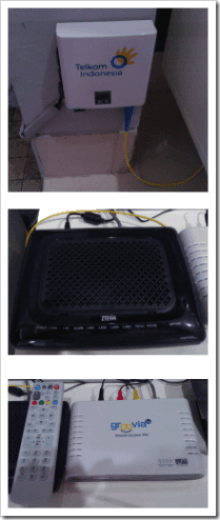 Groovia IPTV Telkom: Kabel Fiber Optic, Modem, dan Set Top Box