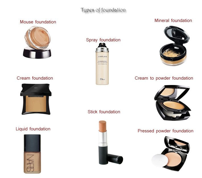 Types of makeup foundation saubhaya makeup for Different types of foundations