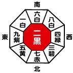 H28方位除(方位図)