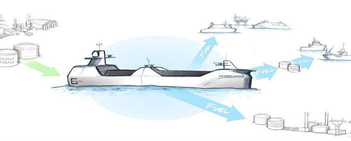 Green Ammonia fueled tanker