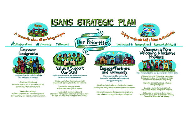 Strategic Plan launched at AGM