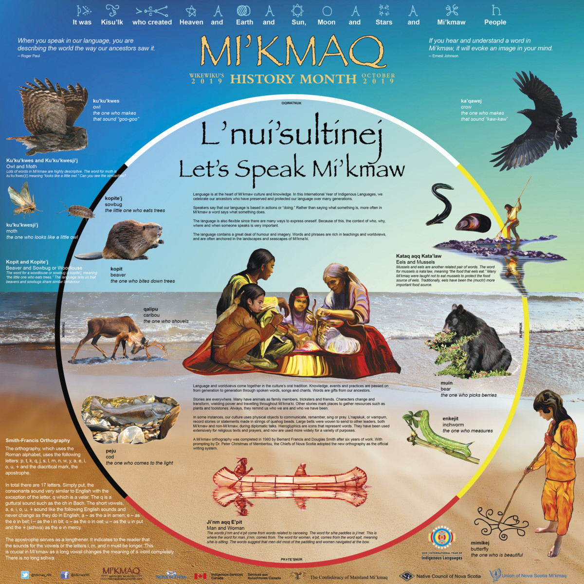 Mi'kmaq History Month Poster. The poster includes photos of two adults and two children sitting together in a circle. Photos of animals and their names in Mi'kmaq along with the description go around the page.