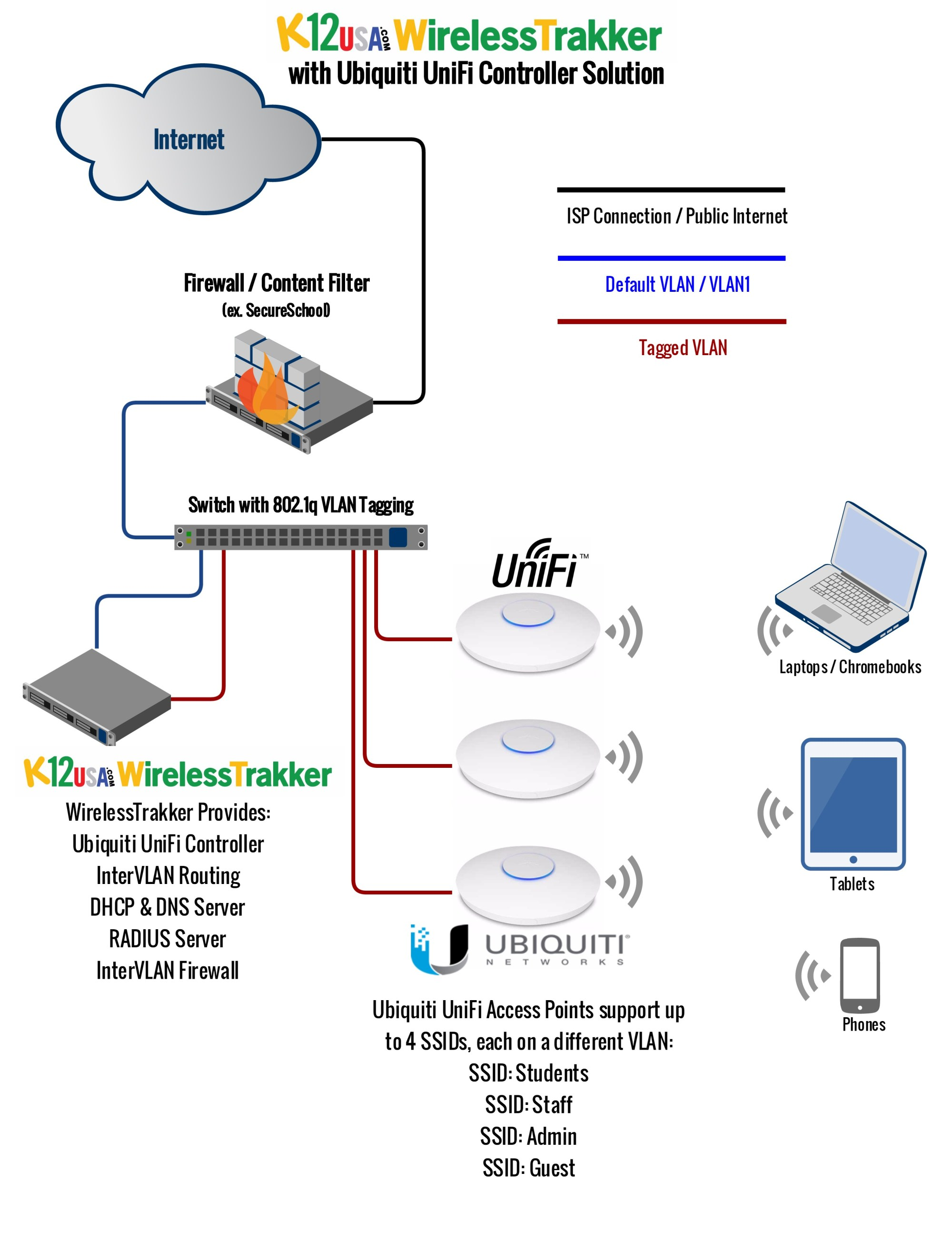 hight resolution of ubiquiti wiring diagram wiring diagram hostubiquiti wiring diagram wiring diagram sys ubiquiti poe wiring diagram ubiquiti